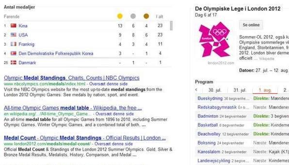 Google levere OL 2012 London medalje oversigt til dig