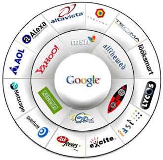 Søgemaskinemarkedsføring